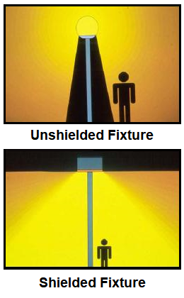 Shielded Light